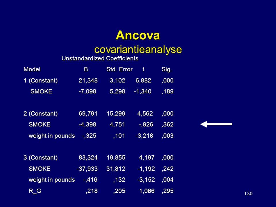 120 Ancova covariantieanalyse Unstandardized Coefficients Model BStd.