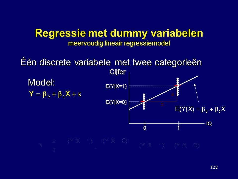 122 Regressie met dummy variabelen meervoudig lineair regressiemodel Één discrete variabele met twee categorieën Cijfer IQ 01 Model: E(Y|X=1) E(Y|X=0) UIT FIGUUR: a b