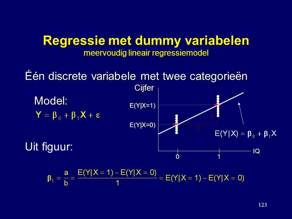 123 Regressie met dummy variabelen meervoudig lineair regressiemodel Één discrete variabele met twee categorieën Cijfer IQ 01 Model: E(Y|X=1) E(Y|X=0)