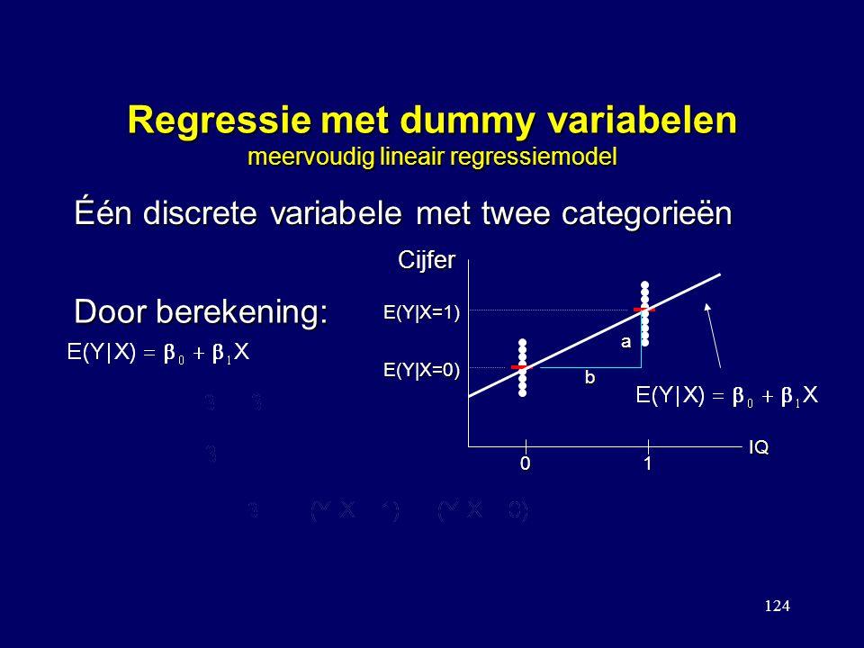 124 Regressie met dummy variabelen meervoudig lineair regressiemodel Één discrete variabele met twee categorieën Cijfer IQ 01 E(Y|X=1) E(Y|X=0) a b Door berekening: E(Y|X=1)= E(Y|X=0)= DUS