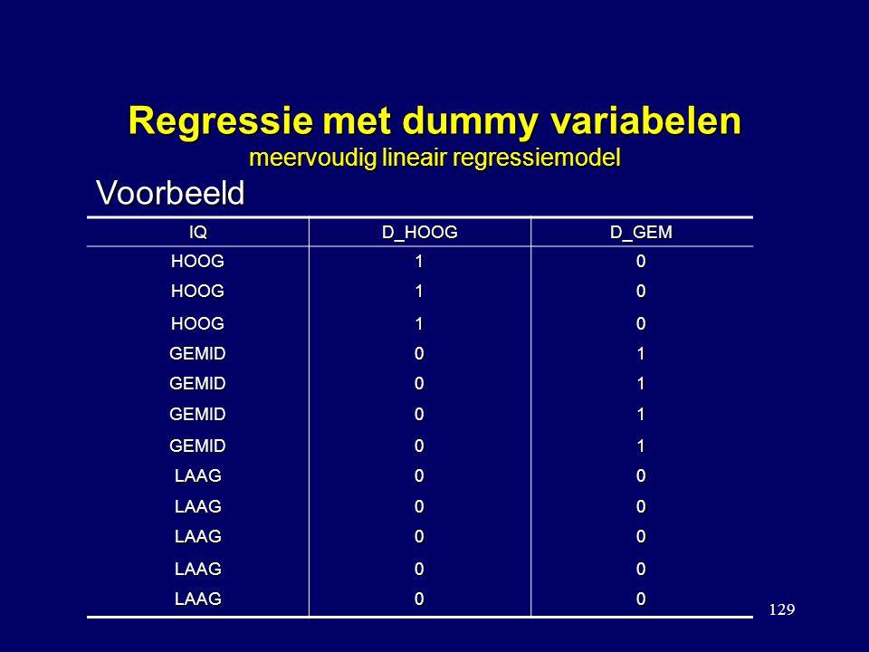129 Regressie met dummy variabelen meervoudig lineair regressiemodel IQD_HOOGD_GEM HOOG10 HOOG10 HOOG10 GEMID01 GEMID01 GEMID01 GEMID01 LAAG00 LAAG00 LAAG00 LAAG00 LAAG00 Voorbeeld