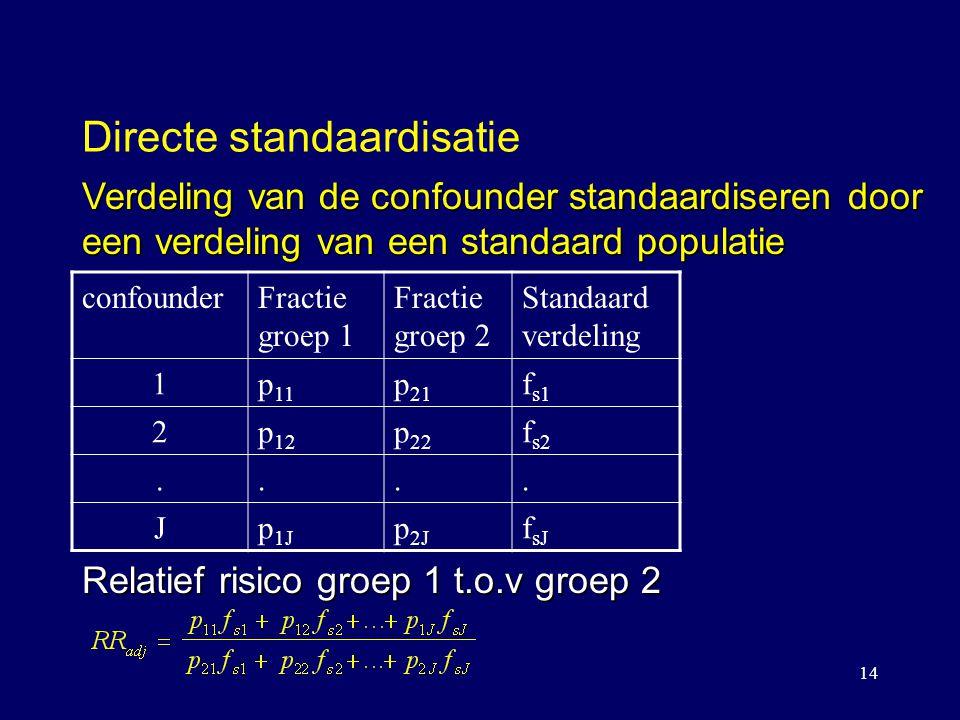 14 Directe standaardisatie confounderFractie groep 1 Fractie groep 2 Standaard verdeling 1p 11 p 21 f s1 2p 12 p 22 f s2.... Jp 1J p 2J f sJ Verdeling