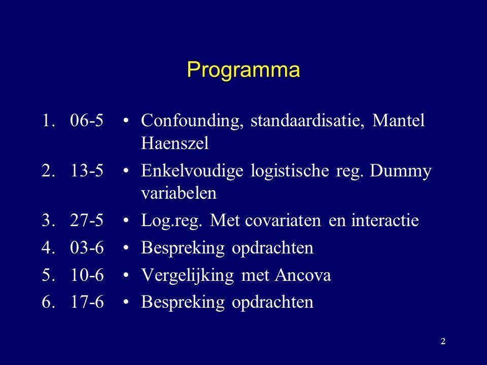 2 Programma 1.06-5 2.13-5 3.27-5 4.03-6 5.10-6 6.17-6 Confounding, standaardisatie, Mantel Haenszel Enkelvoudige logistische reg. Dummy variabelen Log