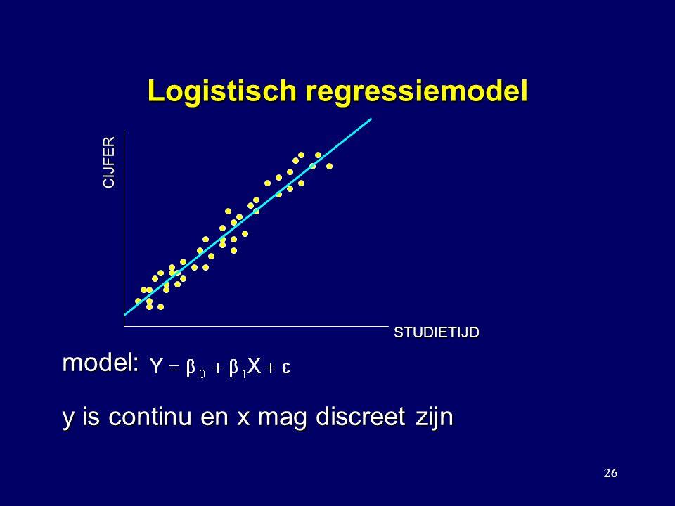 26 Logistisch regressiemodel CIJFER STUDIETIJD model: y is continu en x mag discreet zijn