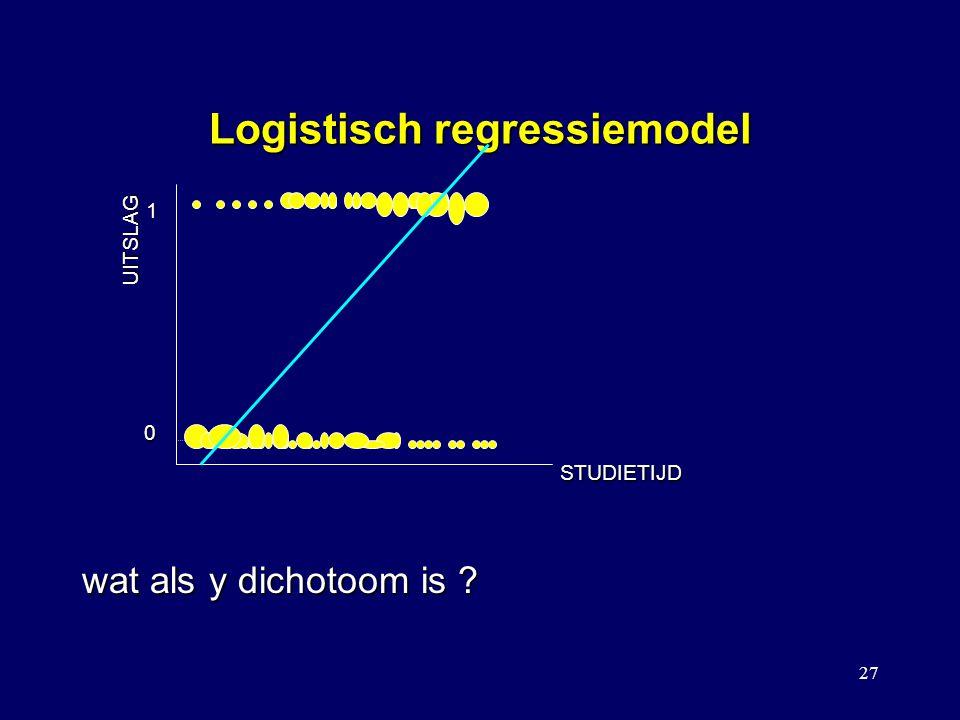 27 Logistisch regressiemodel UITSLAG STUDIETIJD wat als y dichotoom is ? 1 0