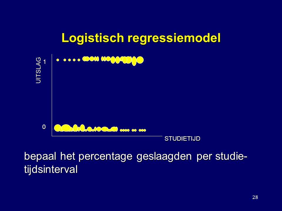 28 Logistisch regressiemodel UITSLAG STUDIETIJD bepaal het percentage geslaagden per studie- tijdsinterval 1 0