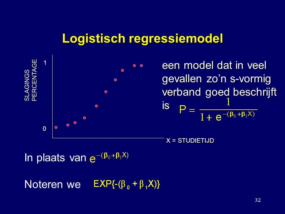 32 Logistisch regressiemodel SLAGINGSPERCENTAGE X = STUDIETIJD 1 0 een model dat in veel gevallen zo'n s-vormig verband goed beschrijft is In plaats van Noteren we