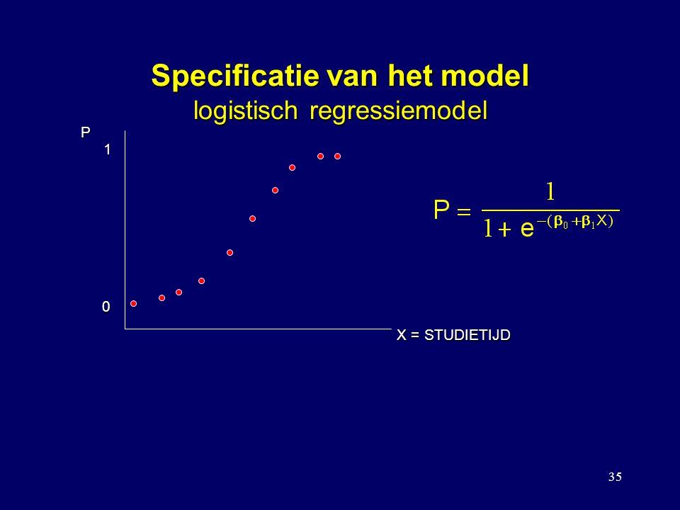 35 Specificatie van het model logistisch regressiemodel P X = STUDIETIJD 1 0