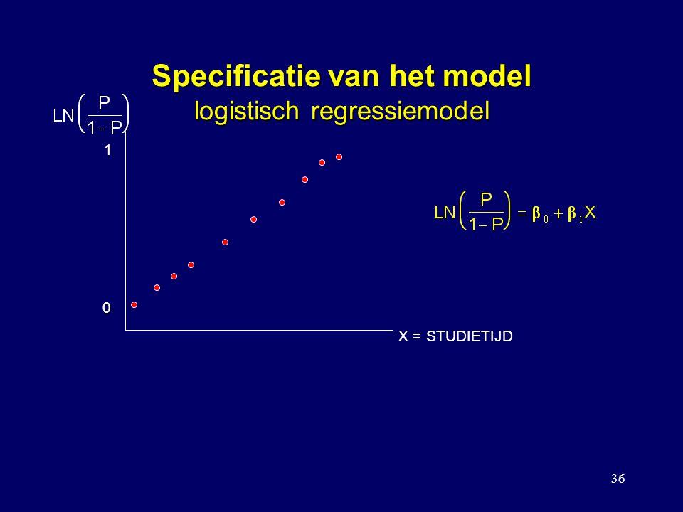 36 Specificatie van het model logistisch regressiemodel X = STUDIETIJD 1 0