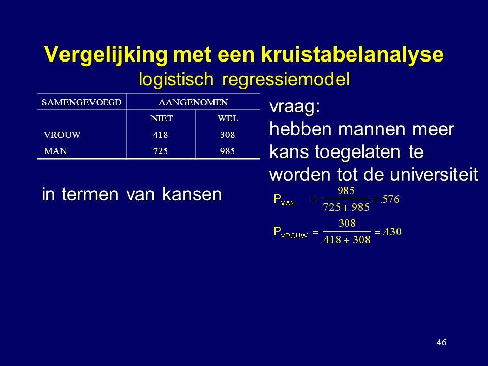 46 Vergelijking met een kruistabelanalyse logistisch regressiemodel in termen van kansen SAMENGEVOEGDAANGENOMEN NIET NIETWEL VROUW VROUW418308 MAN MAN