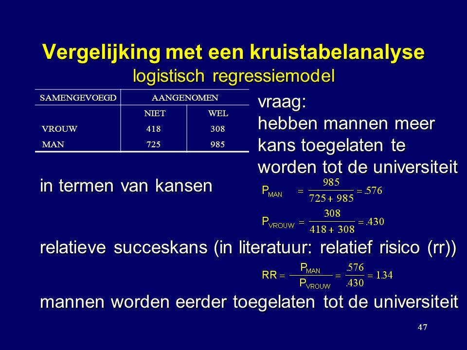 47 Vergelijking met een kruistabelanalyse logistisch regressiemodel in termen van kansen SAMENGEVOEGDAANGENOMEN NIET NIETWEL VROUW VROUW418308 MAN MAN