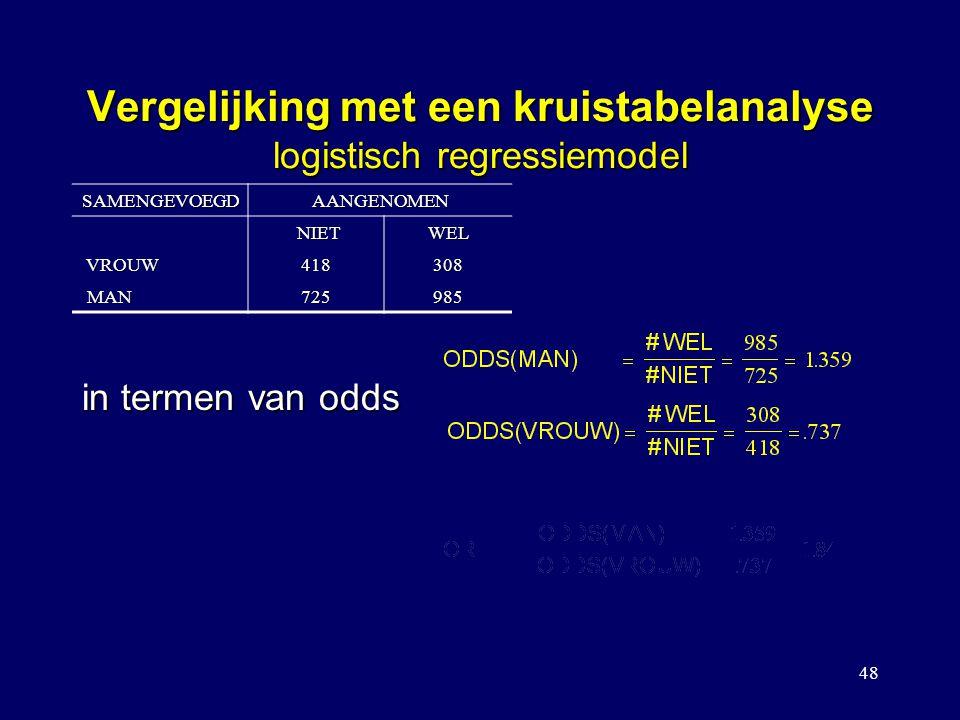 48 Vergelijking met een kruistabelanalyse logistisch regressiemodel in termen van odds SAMENGEVOEGDAANGENOMEN NIET NIETWEL VROUW VROUW418308 MAN MAN725985 RELATIEVE ODDS (IN LITERATUUR: ODDSRATIO(OR)) MANNEN WORDEN EERDER TOEGELATEN TOT DE UNIVERSITEIT