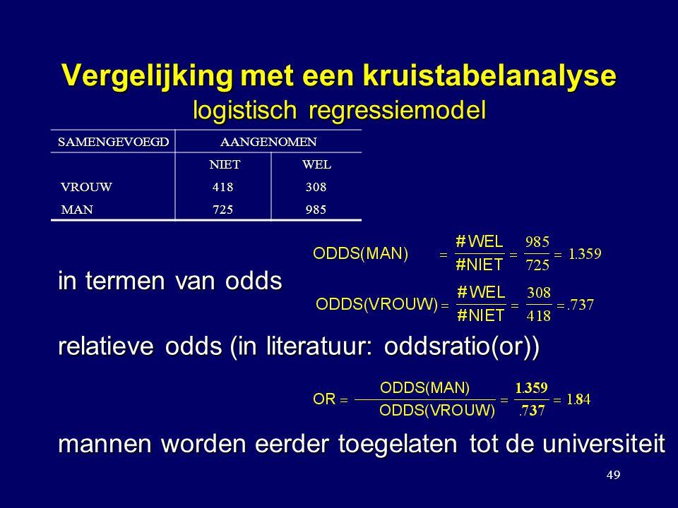49 Vergelijking met een kruistabelanalyse logistisch regressiemodel in termen van odds SAMENGEVOEGDAANGENOMEN NIET NIETWEL VROUW VROUW418308 MAN MAN72