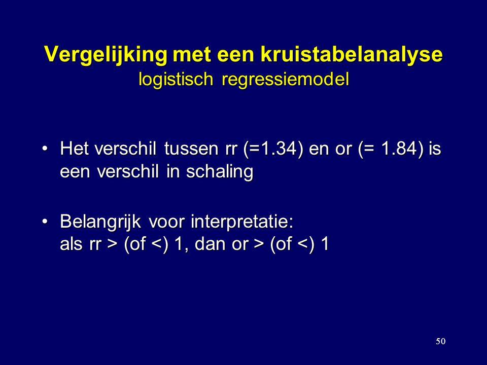 50 Vergelijking met een kruistabelanalyse logistisch regressiemodel Het verschil tussen rr (=1.34) en or (= 1.84) is een verschil in schalingHet versc