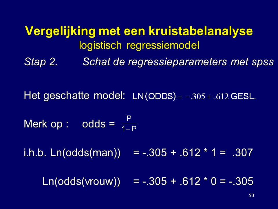 53 Vergelijking met een kruistabelanalyse logistisch regressiemodel Het geschatte model: Merk op : odds = i.h.b. Ln(odds(man)) = -.305 +.612 * 1 =.307