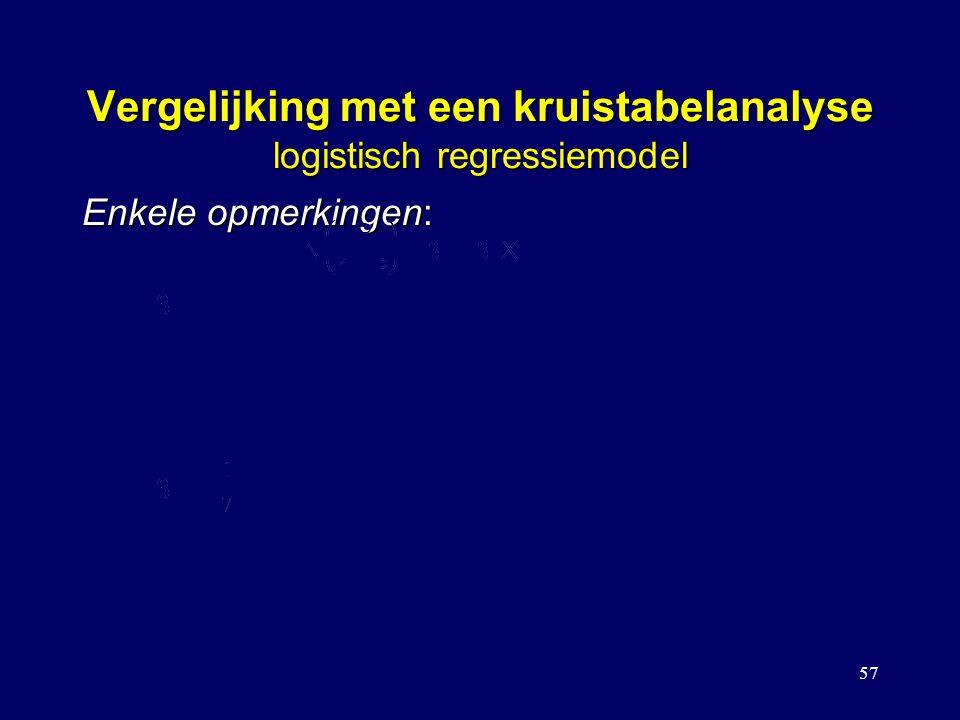 57 Vergelijking met een kruistabelanalyse logistisch regressiemodel Model: = ln (or), mits verschil in codes van variabele x gelijk is aan 1. Als vers
