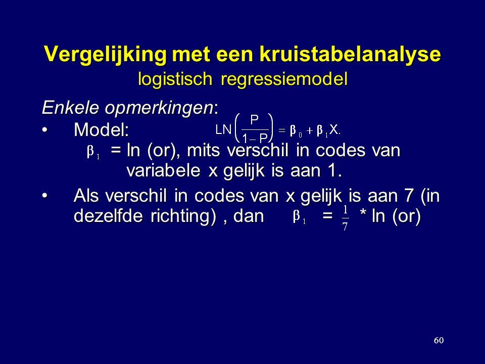 60 Vergelijking met een kruistabelanalyse logistisch regressiemodel Model: = ln (or), mits verschil in codes van variabele x gelijk is aan 1.Model: = ln (or), mits verschil in codes van variabele x gelijk is aan 1.