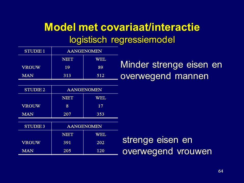 64 Model met covariaat/interactie logistisch regressiemodel STUDIE 1 AANGENOMEN NIET NIETWEL VROUW VROUW1989 MAN MAN313512 STUDIE 2 AANGENOMEN NIET NIETWEL VROUW VROUW817 MAN MAN207353 STUDIE 3 AANGENOMEN NIET NIETWEL VROUW VROUW391202 MAN MAN205120 strenge eisen en overwegend vrouwen Minder strenge eisen en overwegend mannen