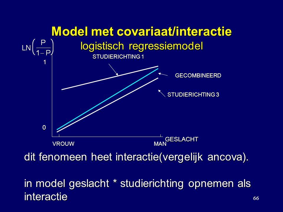 66 Model met covariaat/interactie logistisch regressiemodel GESLACHT 1 0 VROUWMAN STUDIERICHTING 3 STUDIERICHTING 1 GECOMBINEERD dit fenomeen heet interactie(vergelijk ancova).