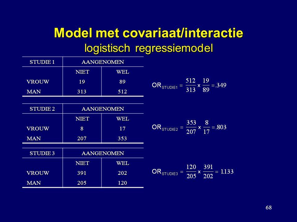 68 Model met covariaat/interactie logistisch regressiemodel STUDIE 1 AANGENOMEN NIET NIETWEL VROUW VROUW1989 MAN MAN313512 STUDIE 2 AANGENOMEN NIET NI