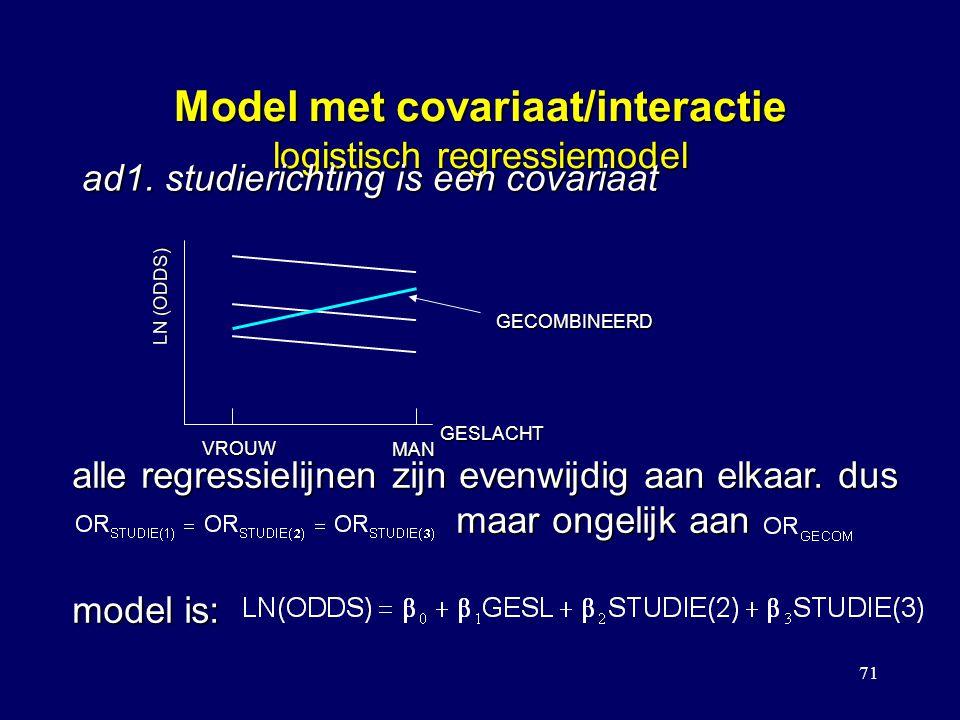 71 Model met covariaat/interactie logistisch regressiemodel ad1. studierichting is een covariaat LN (ODDS) GESLACHT VROUW MAN GECOMBINEERD alle regres