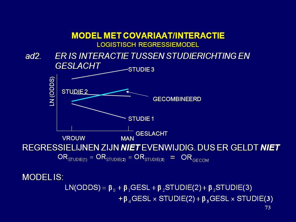 73 MODEL MET COVARIAAT/INTERACTIE LOGISTISCH REGRESSIEMODEL ad2.ER IS INTERACTIE TUSSEN STUDIERICHTING EN GESLACHT LN (ODDS) GESLACHT VROUW MAN GECOMBINEERD REGRESSIELIJNEN ZIJN NIET EVENWIJDIG.