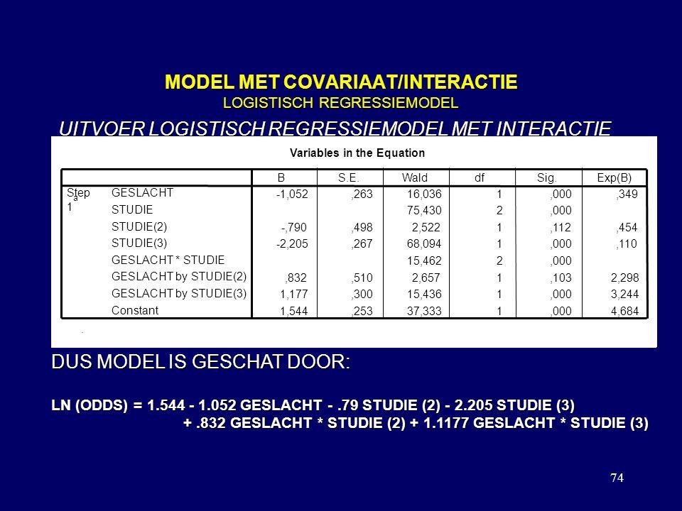 74 MODEL MET COVARIAAT/INTERACTIE LOGISTISCH REGRESSIEMODEL UITVOER LOGISTISCH REGRESSIEMODEL MET INTERACTIE Variables in the Equation -1,052,26316,0361,000,349 75,4302,000 -,790,4982,5221,112,454 -2,205,26768,0941,000,110 15,4622,000,832,5102,6571,1032,298 1,177,30015,4361,0003,244 1,544,25337,3331,0004,684 GESLACHT STUDIE STUDIE(2) STUDIE(3) GESLACHT * STUDIE GESLACHT by STUDIE(2) GESLACHT by STUDIE(3) Constant Step 1 a BS.E.WalddfSig.Exp(B).