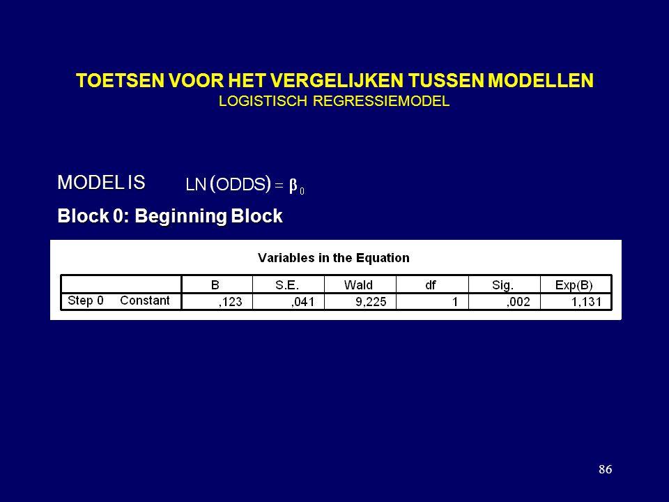 86 TOETSEN VOOR HET VERGELIJKEN TUSSEN MODELLEN LOGISTISCH REGRESSIEMODEL Block 0: Beginning Block MODEL IS