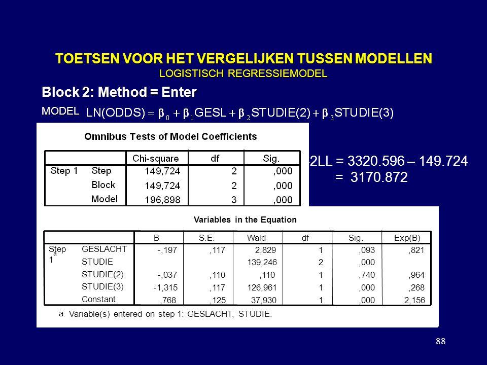 88 TOETSEN VOOR HET VERGELIJKEN TUSSEN MODELLEN LOGISTISCH REGRESSIEMODEL Block 2: Method = Enter MODEL Variables in the Equation -,197,1172,8291,093,821 139,2462,000 -,037,110 1,740,964 -1,315,117126,9611,000,268,768,12537,9301,0002,156 GESLACHT STUDIE STUDIE(2) STUDIE(3) Constant Step 1 a BS.E.WalddfSig.Exp(B) Variable(s) entered on step 1: GESLACHT, STUDIE.