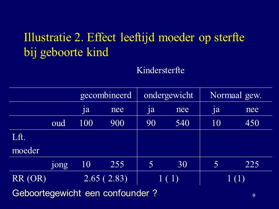 50 Vergelijking met een kruistabelanalyse logistisch regressiemodel Het verschil tussen rr (=1.34) en or (= 1.84) is een verschil in schalingHet verschil tussen rr (=1.34) en or (= 1.84) is een verschil in schaling Belangrijk voor interpretatie: als rr > (of (of (of (of <) 1