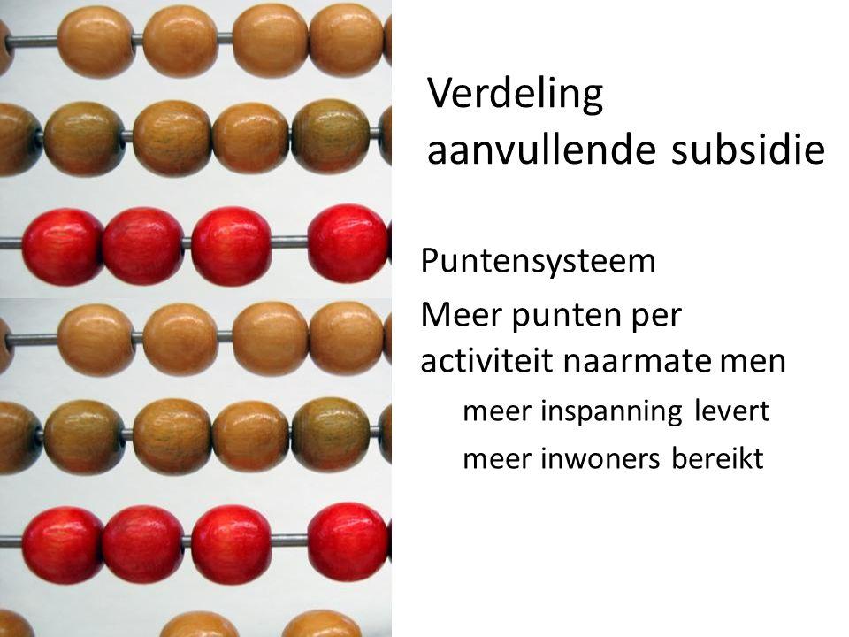 Verdeling aanvullende subsidie Puntensysteem Meer punten per activiteit naarmate men meer inspanning levert meer inwoners bereikt