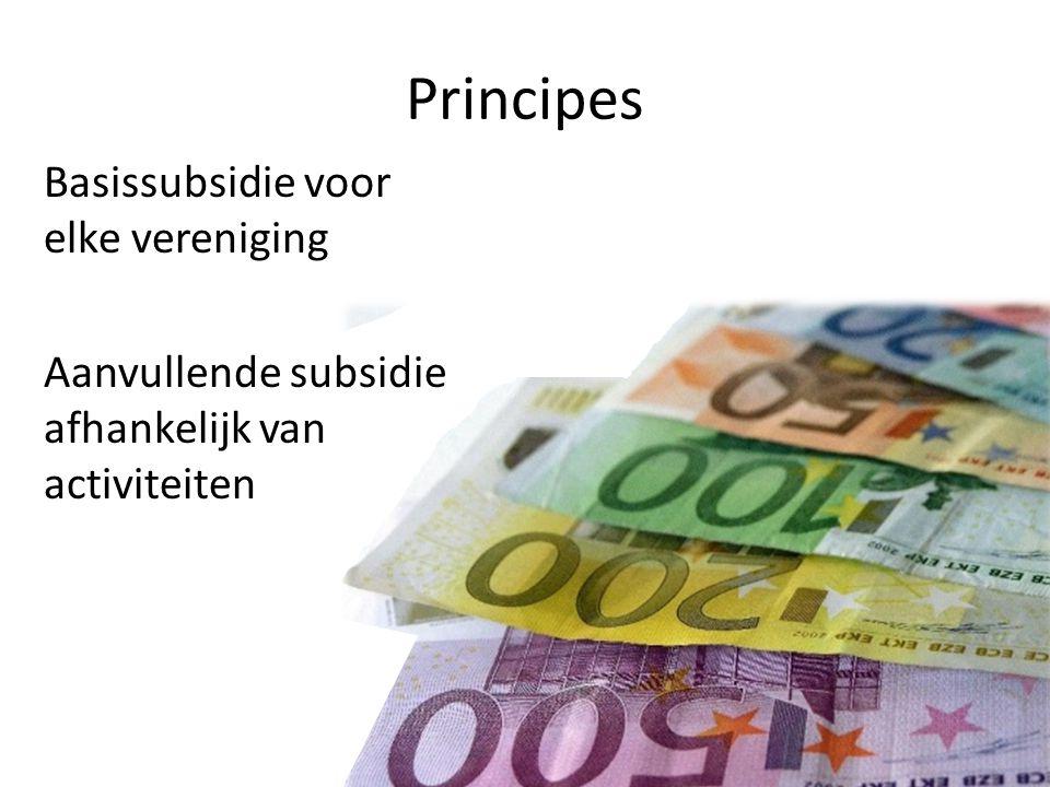 Principes Basissubsidie voor elke vereniging Aanvullende subsidie afhankelijk van activiteiten