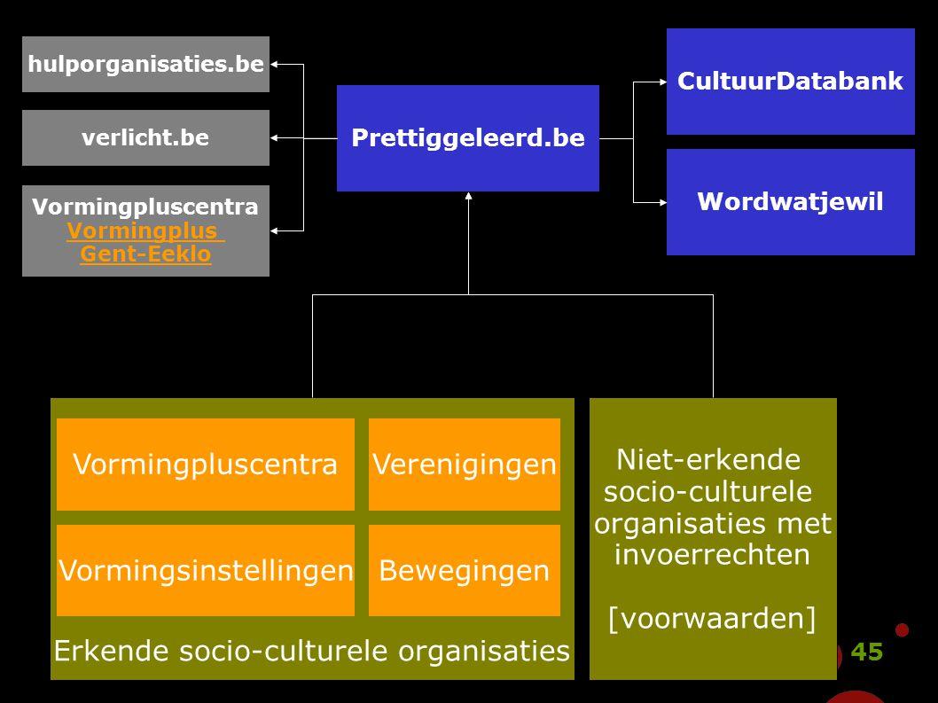 45 Prettiggeleerd.be CultuurDatabank Wordwatjewil Vormingpluscentra Vormingsinstellingen Verenigingen Bewegingen Erkende socio-culturele organisaties