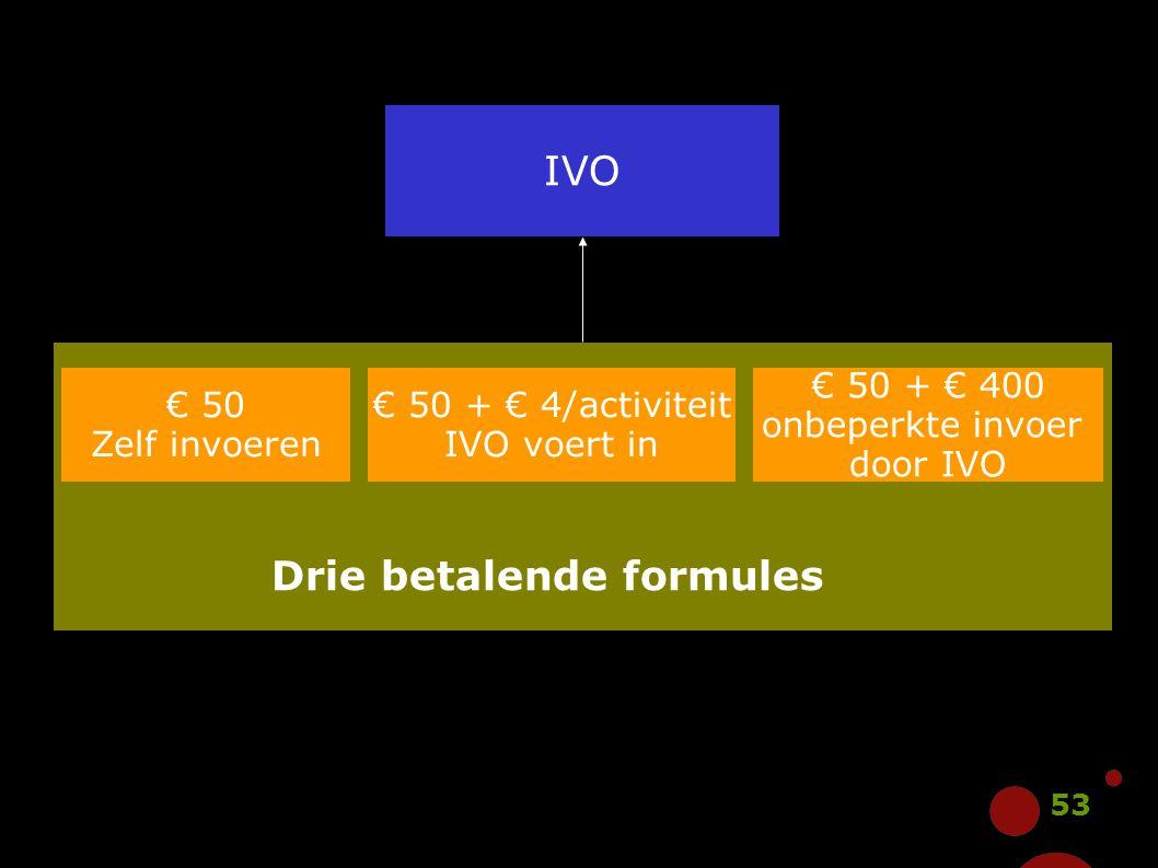 53 IVO € 50 Zelf invoeren € 50 + € 400 onbeperkte invoer door IVO € 50 + € 4/activiteit IVO voert in Drie betalende formules