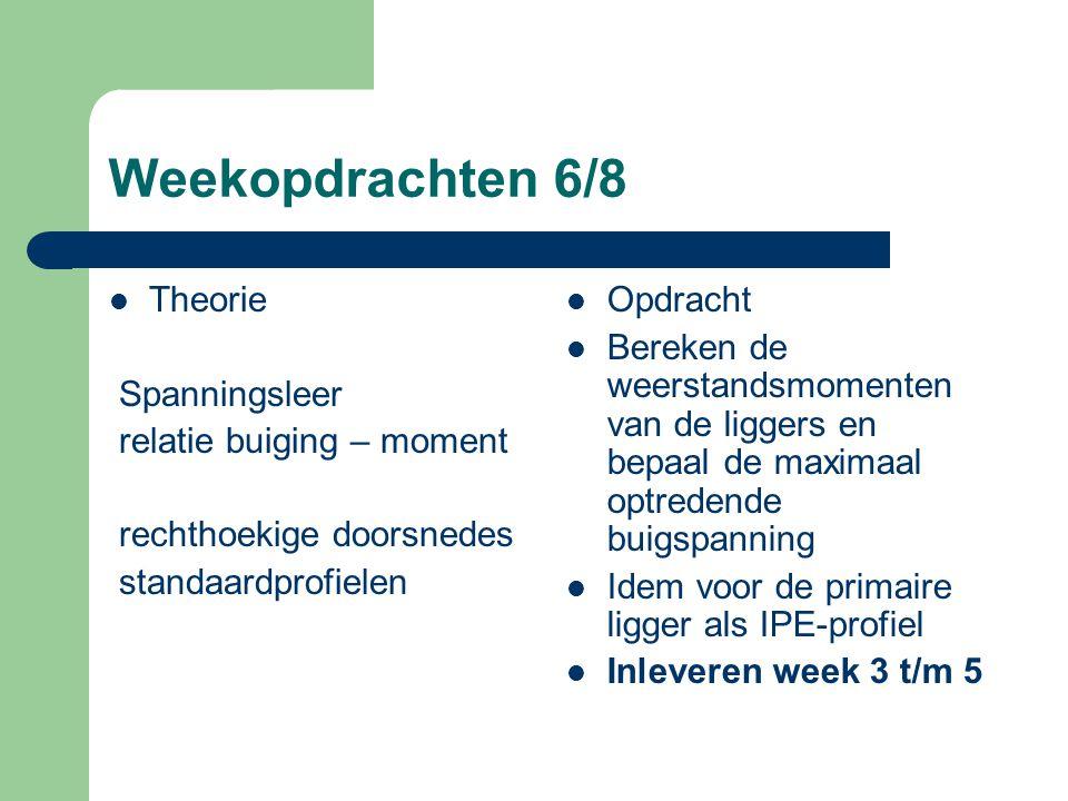 Weekopdracht 5/8 Theorie Week 5 Momentstelling Evenwichtsvoorwaarden Opdracht Bereken de momenten en teken de M-lijnen van de liggers.
