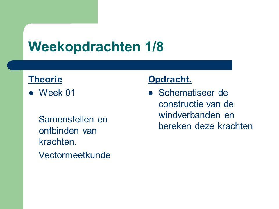 Weekopdrachten 1/8 Theorie Week 01 Samenstellen en ontbinden van krachten.