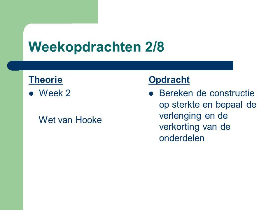 Weekopdrachten 2/8 Theorie Week 2 Wet van Hooke Opdracht Bereken de constructie op sterkte en bepaal de verlenging en de verkorting van de onderdelen