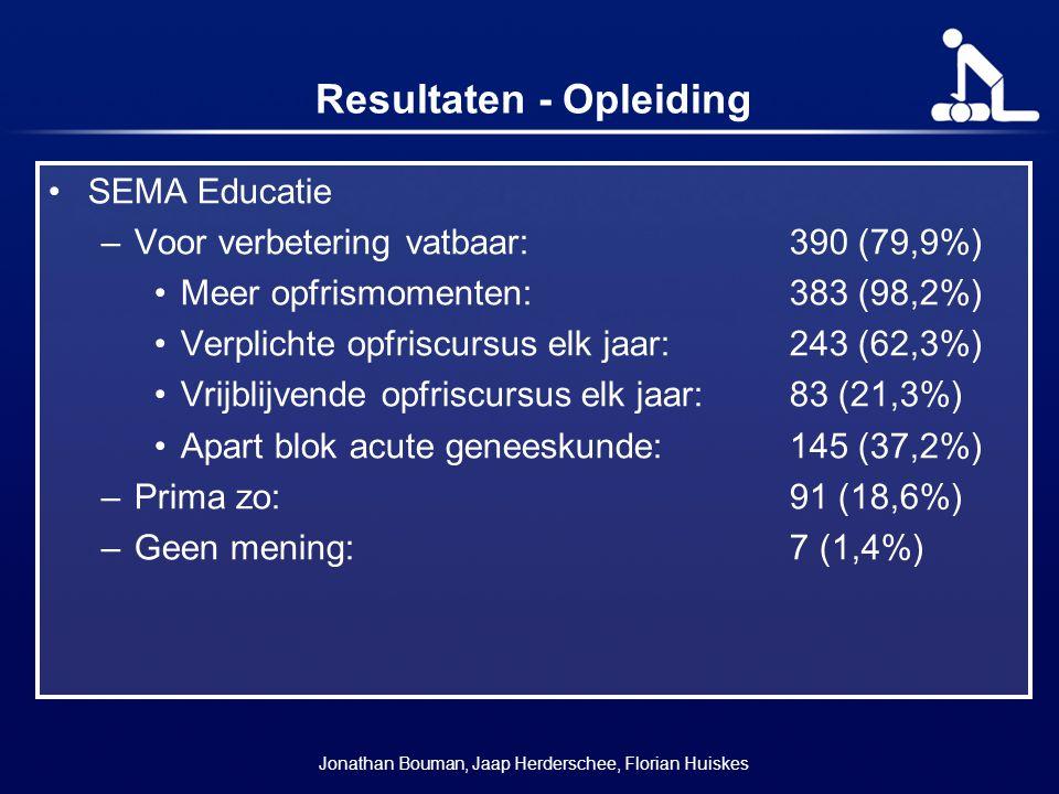 Resultaten - Opleiding SEMA Educatie –Voor verbetering vatbaar:390 (79,9%) Meer opfrismomenten: 383 (98,2%) Verplichte opfriscursus elk jaar:243 (62,3