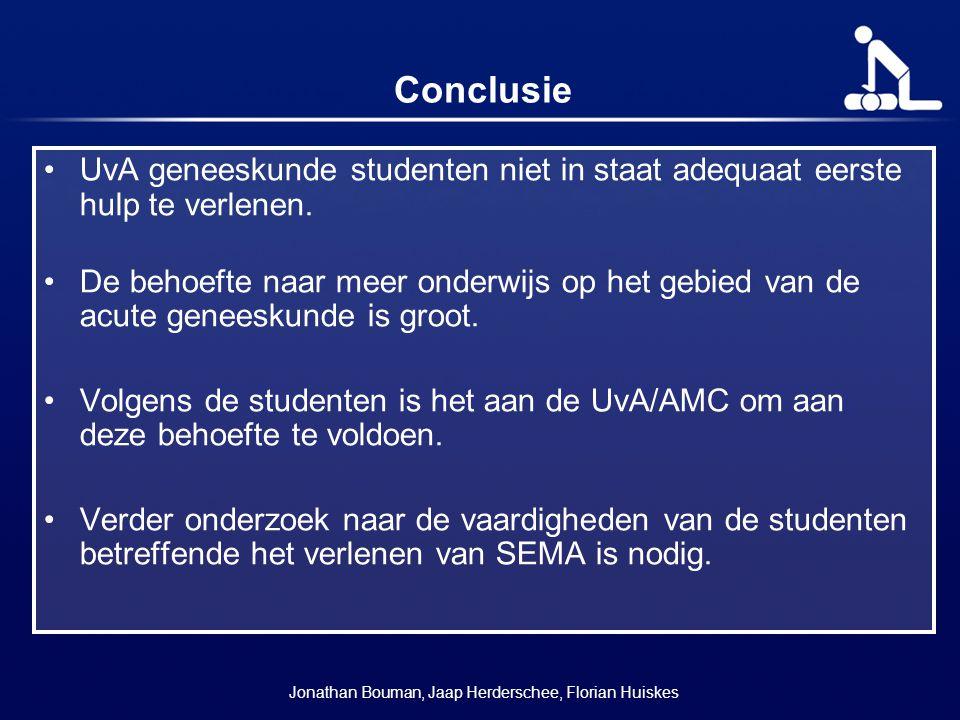Conclusie UvA geneeskunde studenten niet in staat adequaat eerste hulp te verlenen. De behoefte naar meer onderwijs op het gebied van de acute geneesk