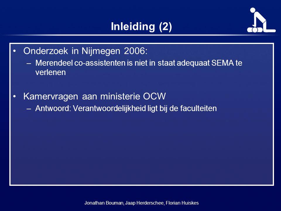 Inleiding (2) Onderzoek in Nijmegen 2006: –Merendeel co-assistenten is niet in staat adequaat SEMA te verlenen Kamervragen aan ministerie OCW –Antwoor