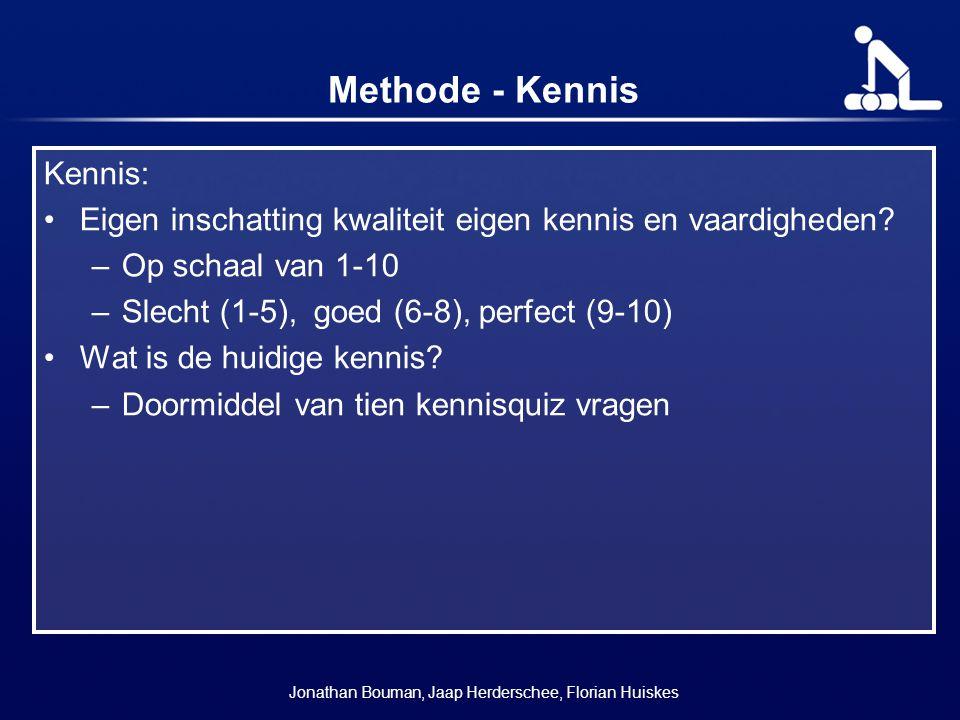 Methode - Kennis Kennis: Eigen inschatting kwaliteit eigen kennis en vaardigheden? –Op schaal van 1-10 –Slecht (1-5), goed (6-8), perfect (9-10) Wat i