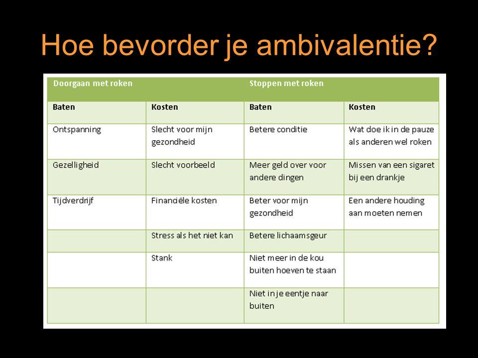 Hoe bevorder je ambivalentie?