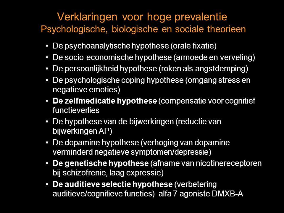 Verklaringen voor hoge prevalentie Psychologische, biologische en sociale theorieen De psychoanalytische hypothese (orale fixatie) De socio-economisch