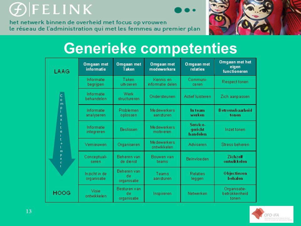 13 Generieke competenties