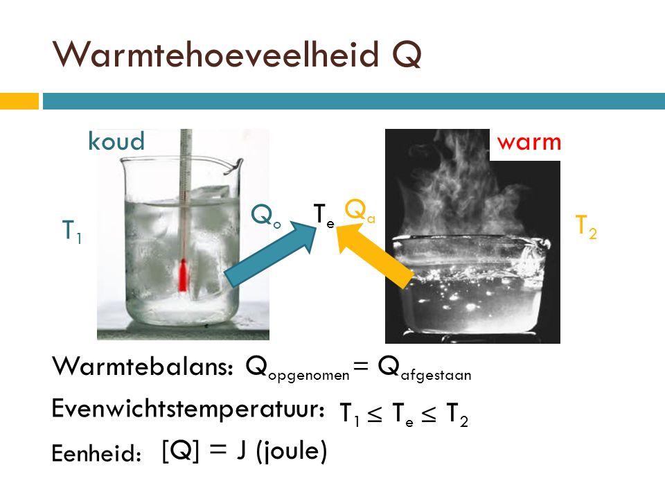 Warmtehoeveelheid Q Eenheid: [Q] = J (joule) koudwarm T1T1 T2T2 TeTe QoQo QaQa Warmtebalans: Q opgenomen = Q afgestaan Evenwichtstemperatuur: T 1 ≤ T e ≤ T 2