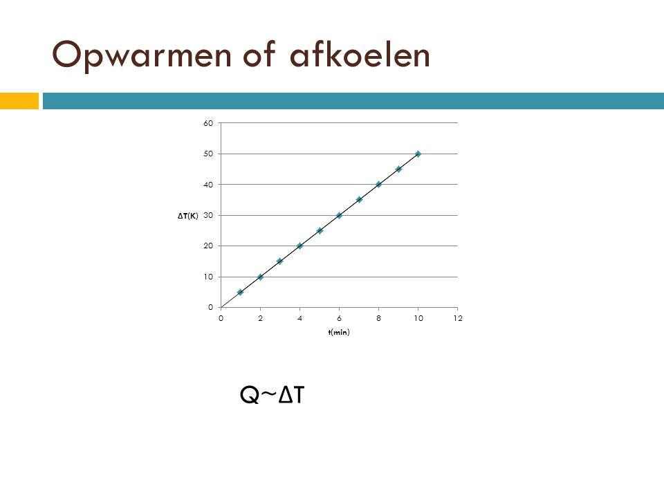 Opwarmen of afkoelen Q~ Δ T