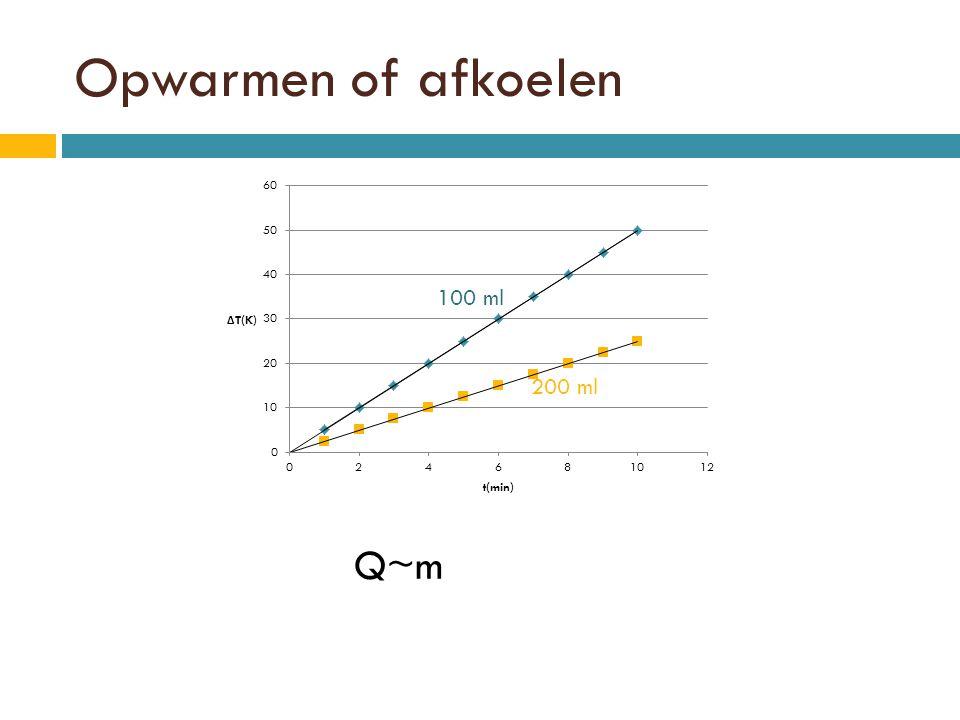 Opwarmen of afkoelen Q is aardafhankelijk olie