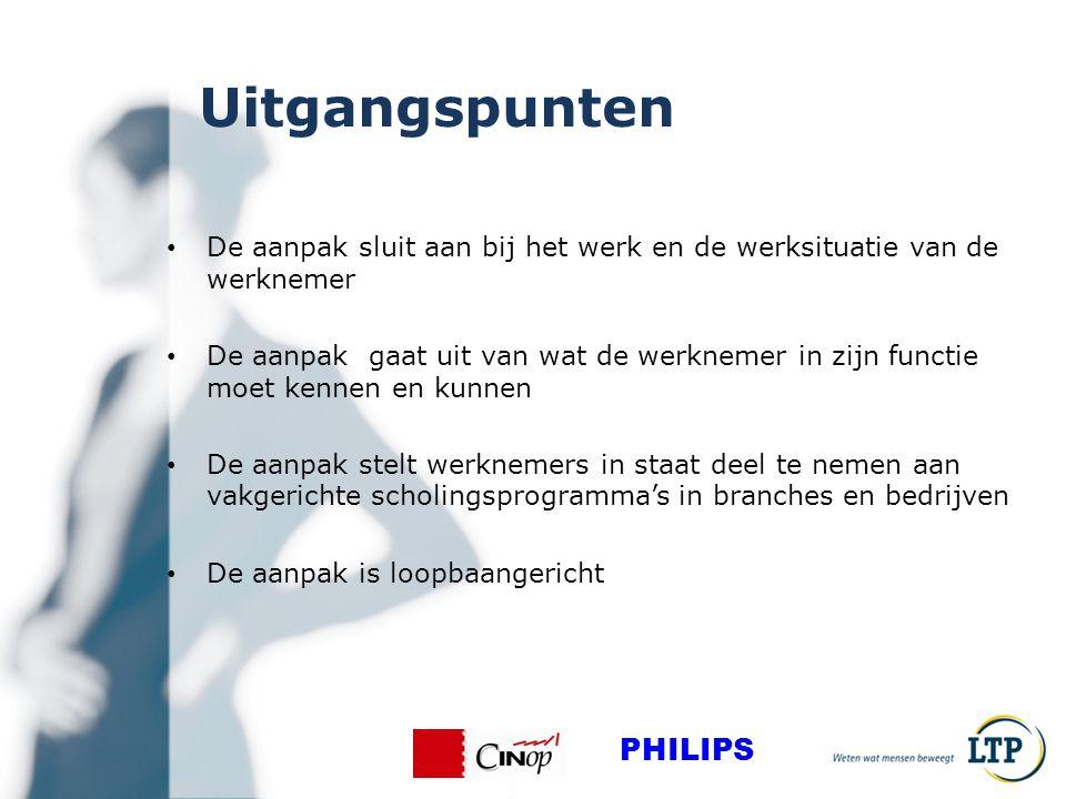 Praktijkervaringen Philips Drachten meldt verbeteringen op het gebied van omgaan met veiligheid, communicatie op de werkvloer en vertrouwen in eigen kunnen Successen van de deelnemers liggen op de volgende aspecten: – Verhoging van de mobiliteit intern en extern – Ombuiging van studieadvies mbo-niveau 1 van negatief naar positief – Aantoonbare vooruitgang op basisvaardigheden (inclusief computergebruik) – Hoge tevredenheid bij de deelnemers over de scholing PHILIPS