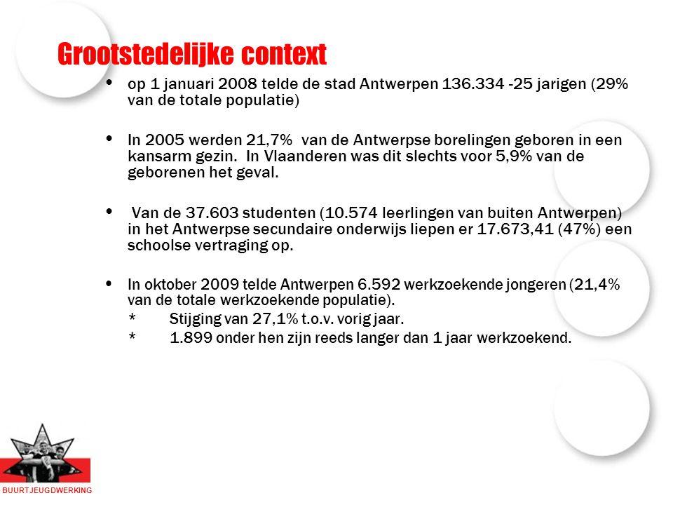 BUURTJEUGDWERKING Grootstedelijke context op 1 januari 2008 telde de stad Antwerpen 136.334 -25 jarigen (29% van de totale populatie) In 2005 werden 21,7% van de Antwerpse borelingen geboren in een kansarm gezin.