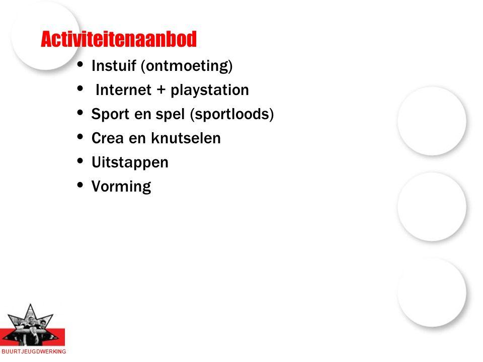 BUURTJEUGDWERKING Activiteitenaanbod Instuif (ontmoeting) Internet + playstation Sport en spel (sportloods) Crea en knutselen Uitstappen Vorming